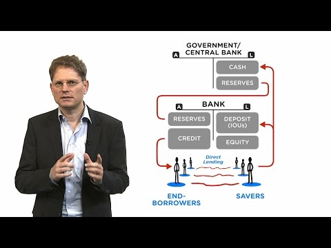 Money And Financial System